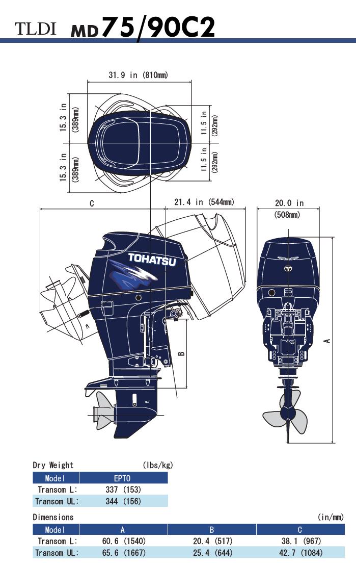 Dimensions_MD75_90C2
